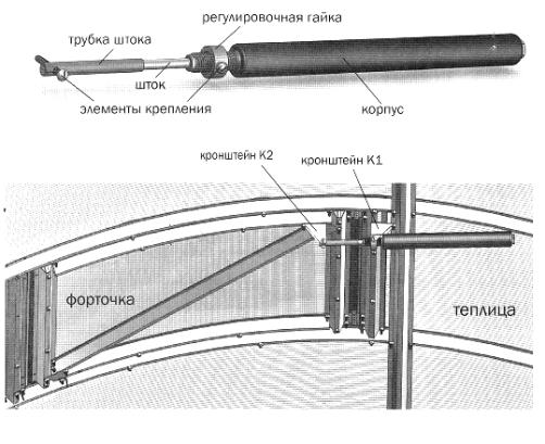 Автоматическое открывание форточки в теплице своими руками