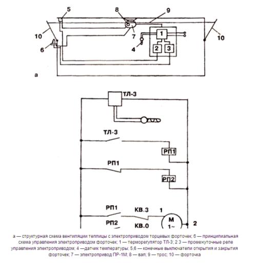Электрическая схема терморегулятора проветривания теплицы.