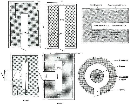 Примеры традиционного размещения грядок в теплице.