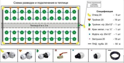 Схема сбора готового автоматического полива.