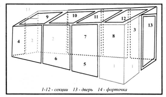 Для теплицы из оконных рам, лучшей крышей считается двускатная и сделанная из поликарбоната.  Однако...