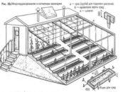 Конструкция солнечного вегетария