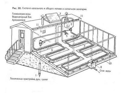 Схема полива и пример разводки трубопровода.
