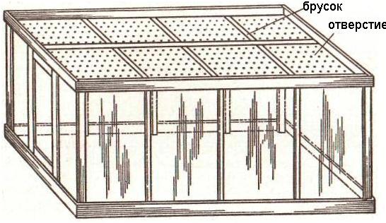 Как используют теплицы с горизонтальными крышами для организации полива?