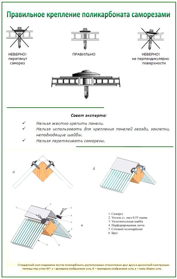 Крепление поликарбоната с помощью термошайб