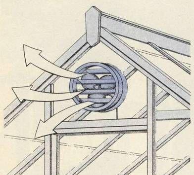 Как установить вентилятор в теплице – на вдув или на выдув?