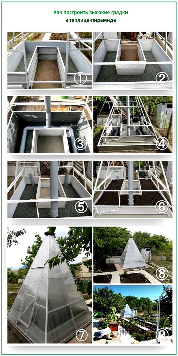 Как построить высокие грядки