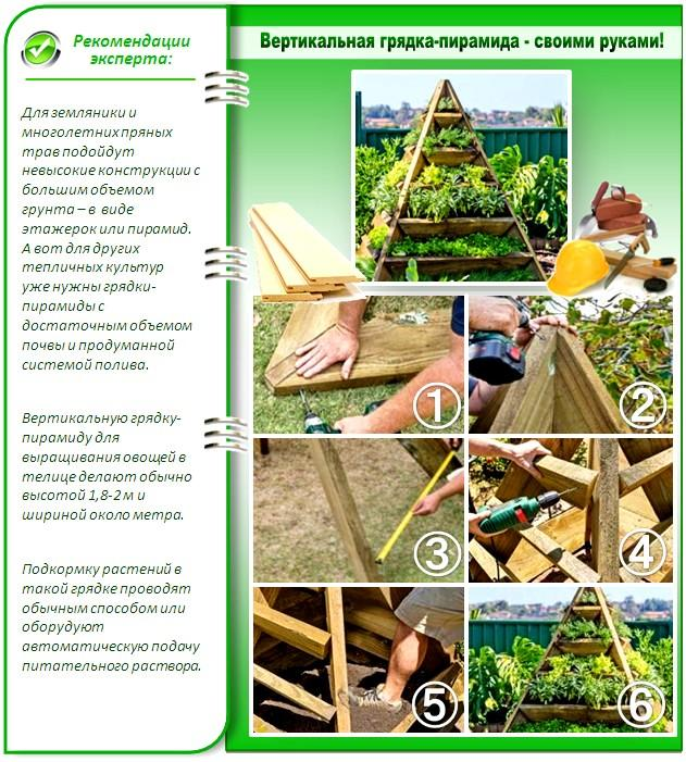 Как построить грядку-пирамиду