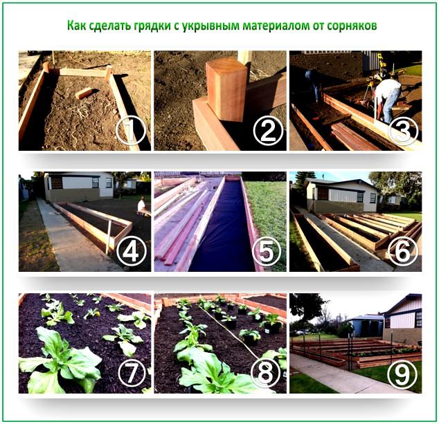 Как использовать укрывной материал от сорняков