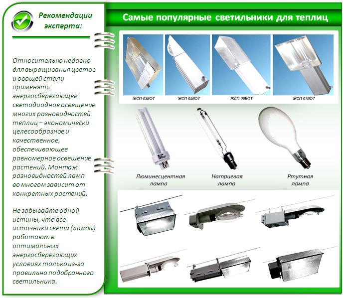 Светильники для теплиц
