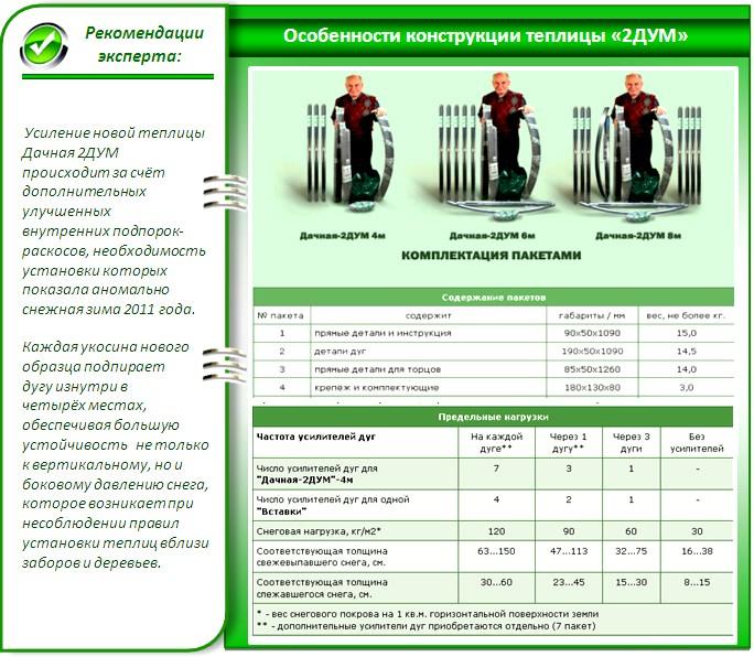 Комплектация теплицы Дачная 2ДУМ