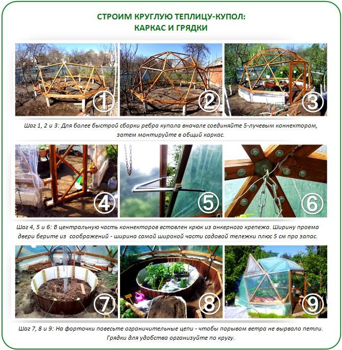 Строительство теплицы-купола