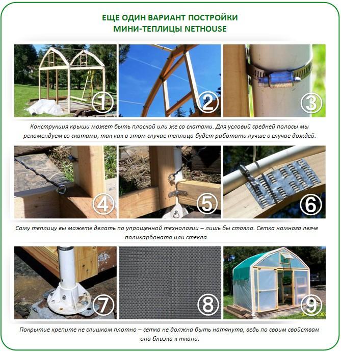 Как построить теплицу NetHouse