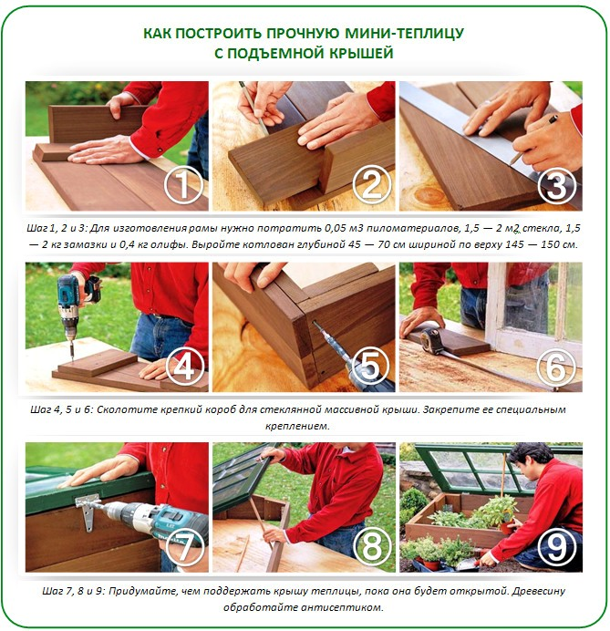 Как построить мини-теплицу