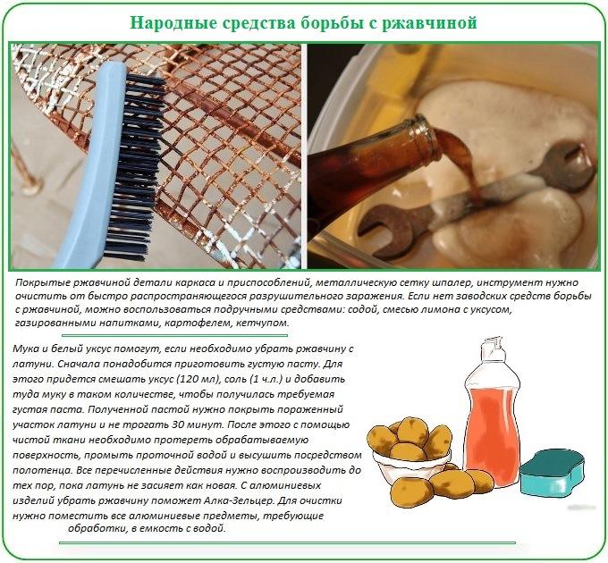 Как обработать оборудование теплицы и удалить ржавчину