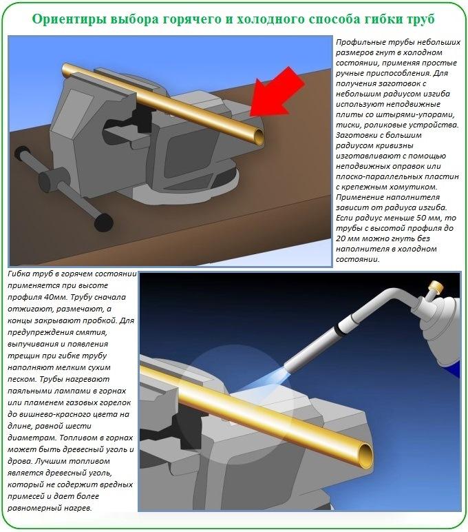 Как определить способ гибки профильных труб в домашних условиях