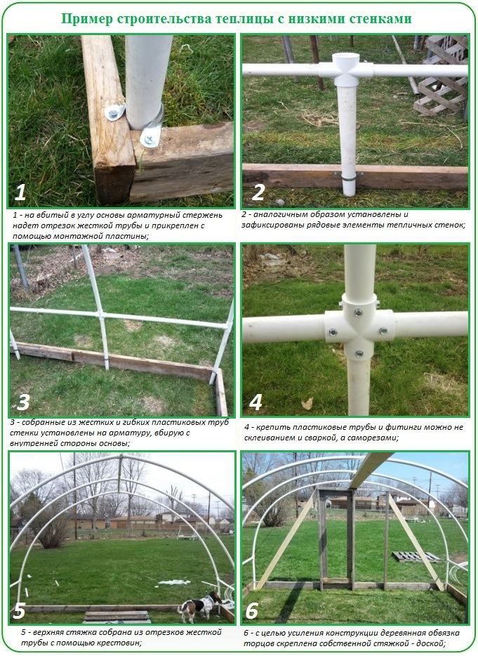 Строительство своими руками теплицы из жестких и гибких ПВХ труб