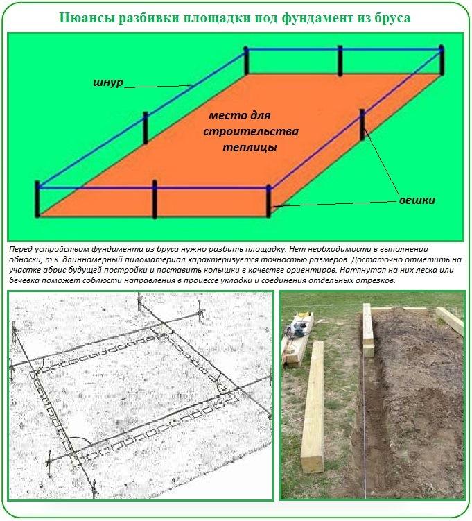 Как разбить площадку под теплицу и фундамент