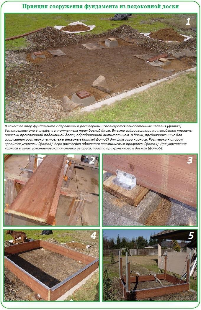 Как построить фундамент под теплицу из доски и блоков