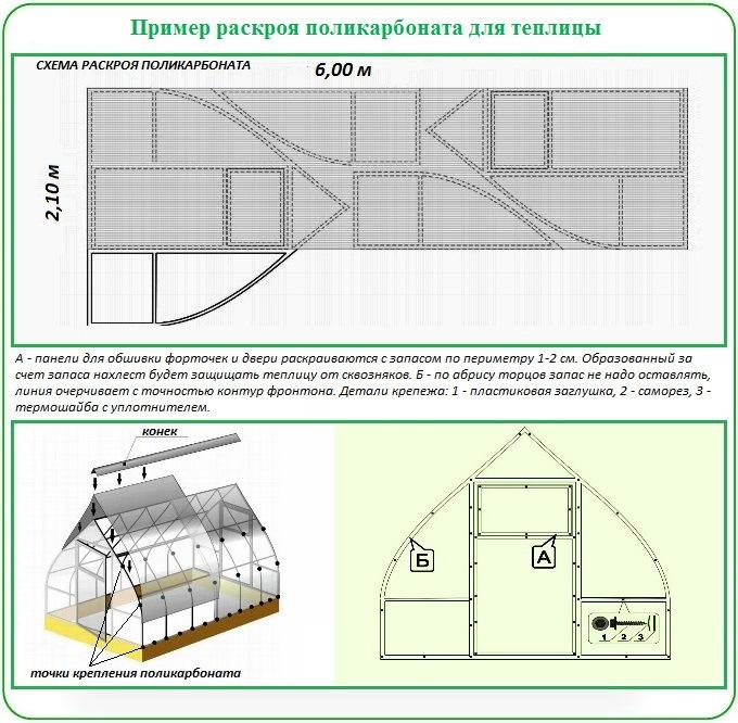 Раскрой материала для покрытия теплицы поликарбонатом