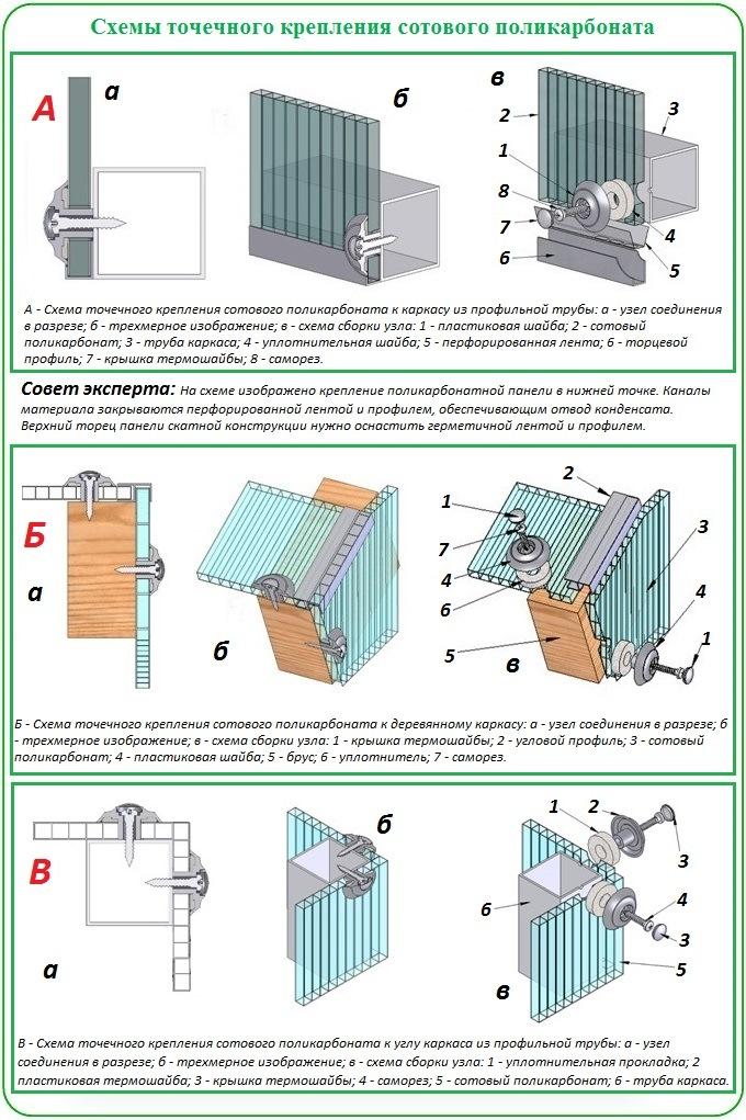 Как следует крепить сотовый поликарбонат к деревянному и металлическому каркасу
