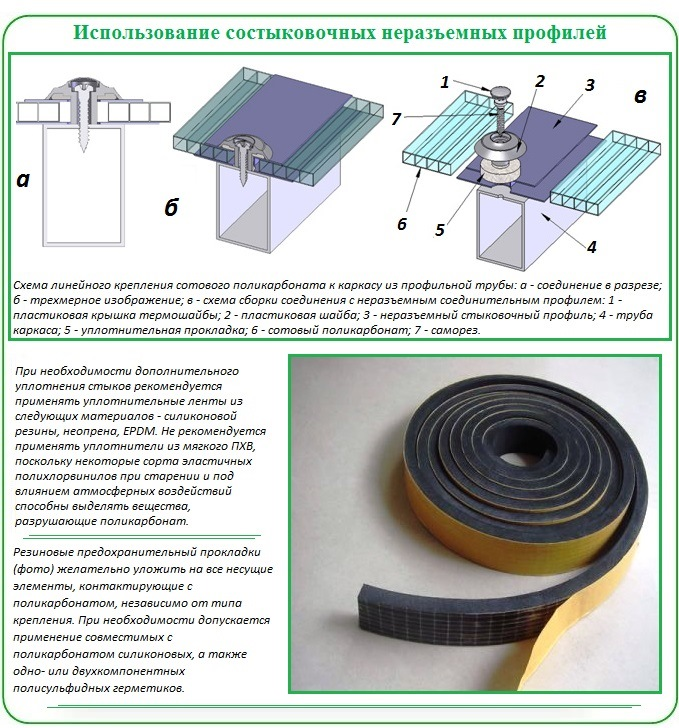 Неразъемные соединительные профили для покрытия теплицы поликарбонатом