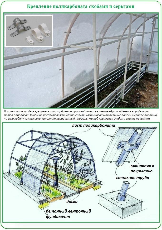 Какой крепеж популярен в народе для покрытия теплицы поликарбонатом