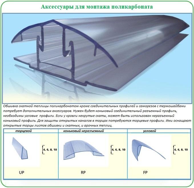 Какие аксессуары требуются для надежного покрытия теплицы поликарбонатом
