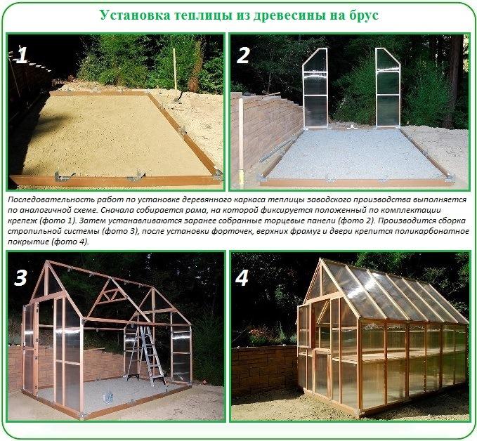 Алгоритм установки деревянной теплицы ни фундамент из бруса