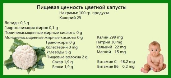 Пищевая ценность цветной капусты