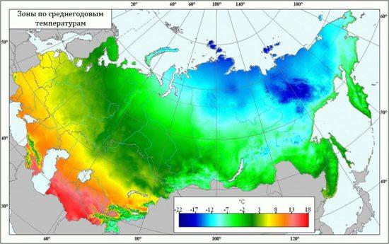 Зоны среднегодовых температур