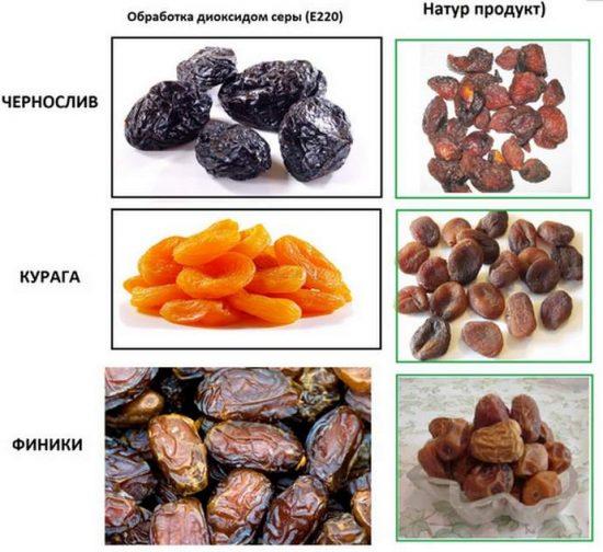 Натуральные и обработанные химикатами сухофрукты